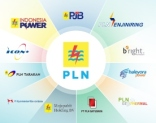 PLN Group